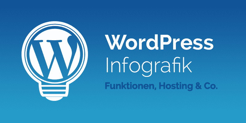 WordPress Infografik